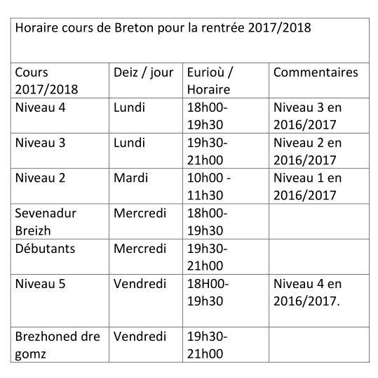 horaires-cours-breton